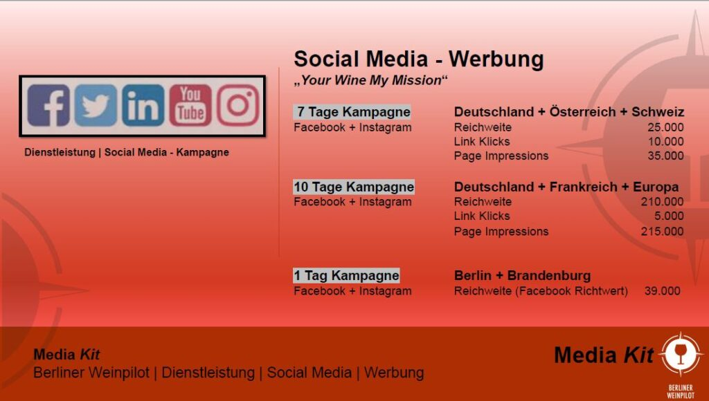 Social Media | Berliner Weinpilot | Media Kit Daten 2021