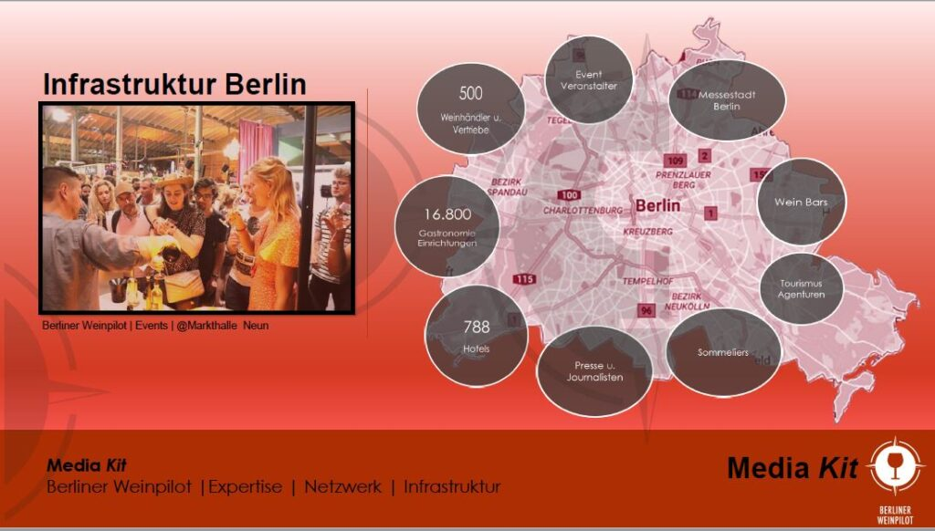 Berliner Weinpilot   Media Kit Daten 2021   Infrastruktur