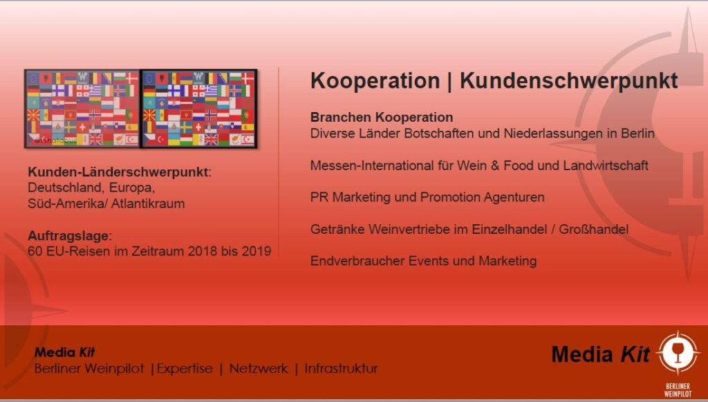 Berliner Weinpilot | Media Kit Daten 2021 | Kooperation